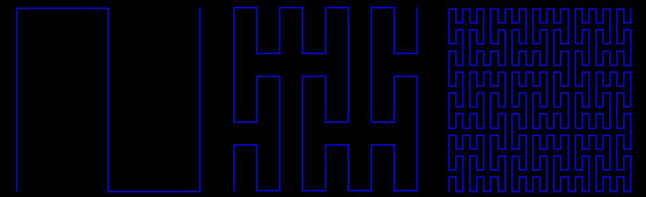 peanocurve